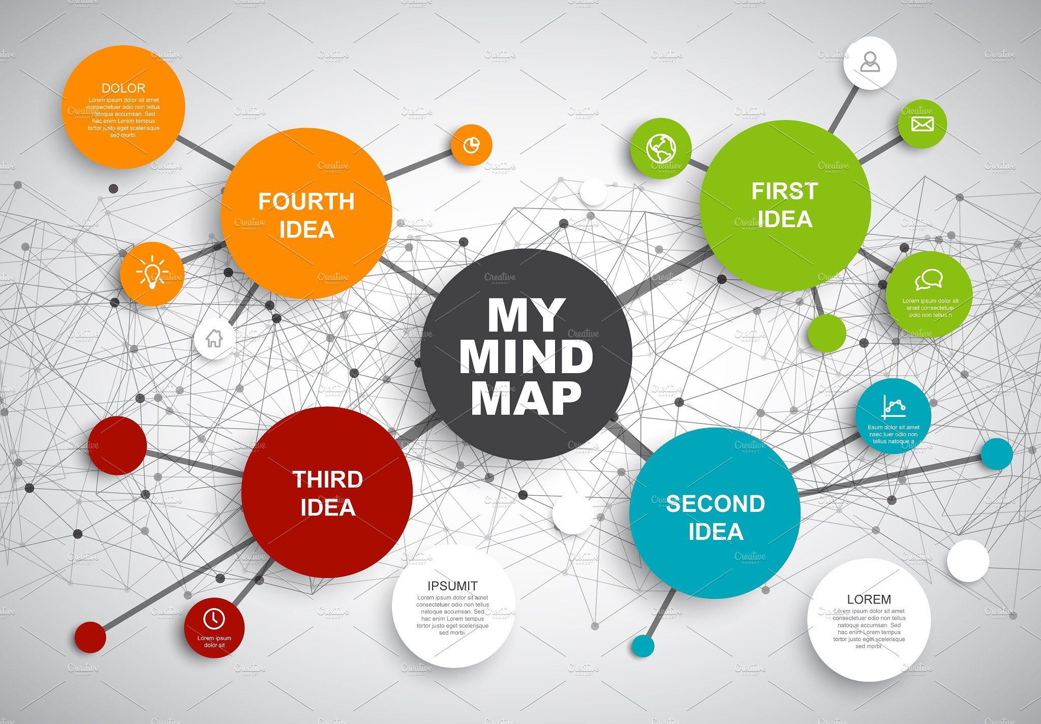 MindMap [Module] - The Standard Of Your Life